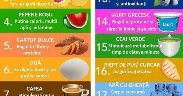 fâșii de alimentare cu grăsimi lipo 6 recenzii de arzător de grăsime