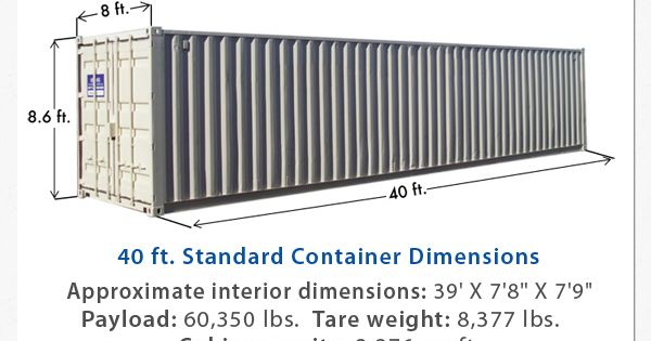 Shipping container 40 39 standard shipping container home for Shipping container sizes for homes