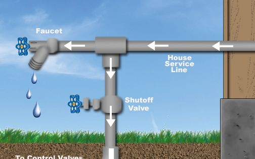 How To Tap Into The Main Water Line Sprinkler System Diy Sprinkler Irrigation Irrigation System