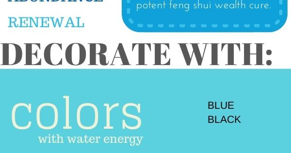 Power Decorating With Water Feng Shui Element Feng Shui