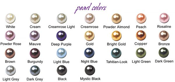 All You Need To Know About Pearls Pearl Color Crystal Pearls Pearls