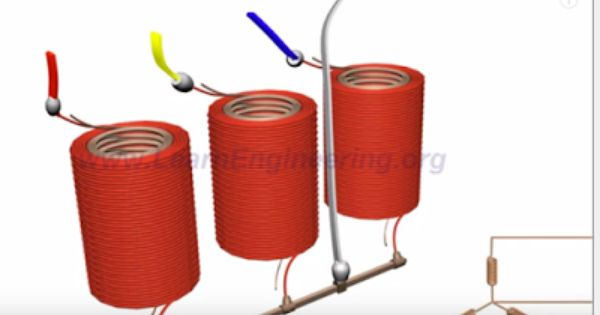 Can Transformers Be Reverse Connected Dry Type Transformer What Is Class Transformers