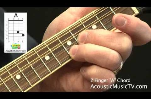 Watches, Mandolin and Youtube on Pinterest