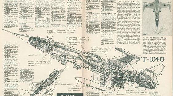 Lockheed F 104 Starfighter Cutaway Cutaway Profiles Aircraft Starfighter Aircraft Design Lockheed