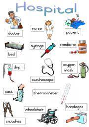 English Worksheet Hospital Poster English Lesson Plans Teaching English Vocabulary Skills Hospital worksheets kindergarten