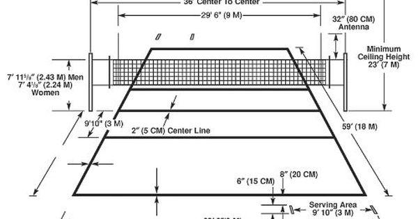 Volleyball Court Diagram Volleyball Court Diagram Volleyball Court Dimensions Volleyball Rules