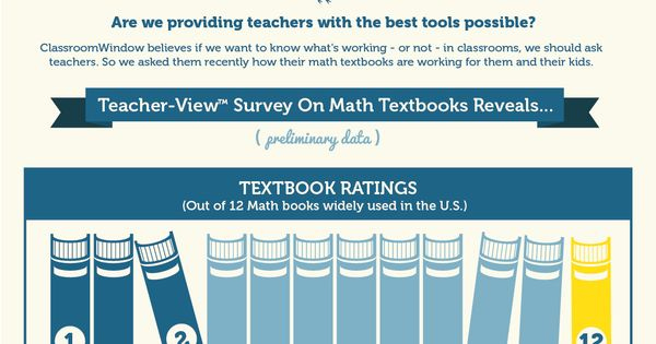 jobs that require math essay Statistician is the coolest job you've never heard of  and invite you to use math,  statistics and critical thinking to answer questions about what you see.
