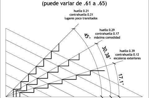 Medidas arquitect nicas y de arquitectura medidas de - Medidas de escaleras ...