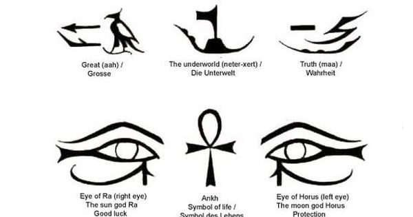 egyptian symbol for knowledge - photo #3