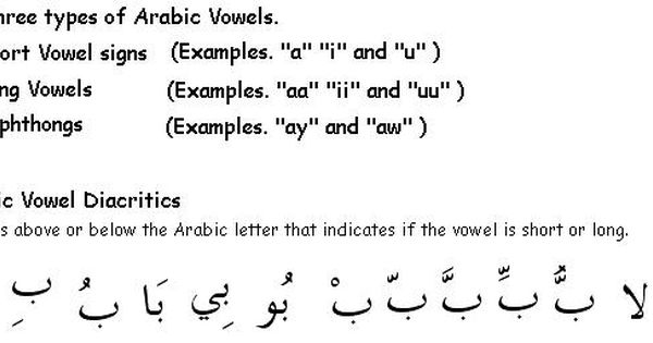 The Three Types Of Arabic Vowels And Vowel Diacritics Learn Arabic Learning Arabic Language Guide Arabic Alphabet