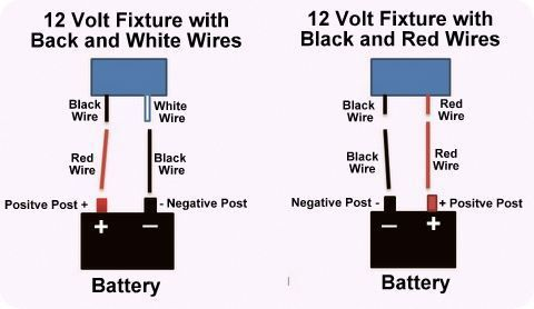 Diagram Showing Which Color Wire To Use 12 Volt Light Fixtures Led Lights Light Fixtures