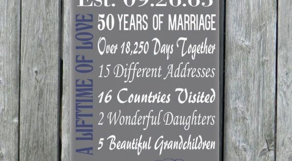35th Wedding Anniversary Gifts For Parents: Personalized 50th, 30th, 35th, 40th, 45th Anniversary Gift
