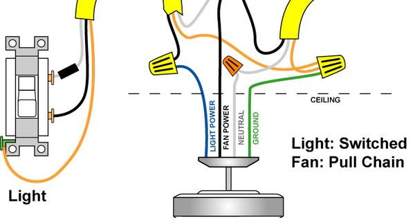 wiring diagrams for lights with fans and one switch Read