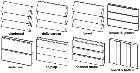 Sidingdiagram Jpg 475 250 Wood Siding Siding Shiplap Paneling