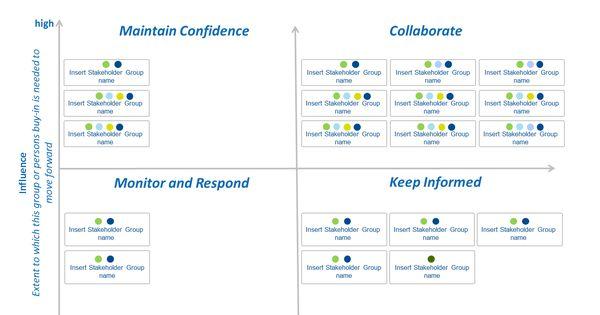 Post Merger Integration Framework Project Management Business