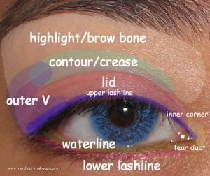 This Is Great For Those Who Want To Try Wearing Eye Make Up But