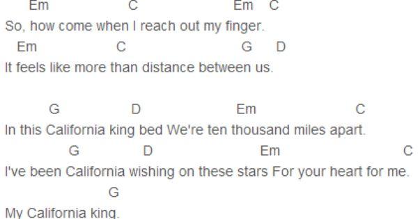 Rihanna California King Bed Acoustic Guitar Chords