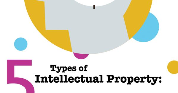 intellectual property types and legalities Intellectual property database rights: the basics databases can be a valuable commercial asset and generally time and money is invested in their creation and.