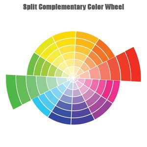 Split Complementary Paint Color Wheel Example Uses With Pictures Complementary Color Wheel Paint Color Wheel Split Complementary Colors
