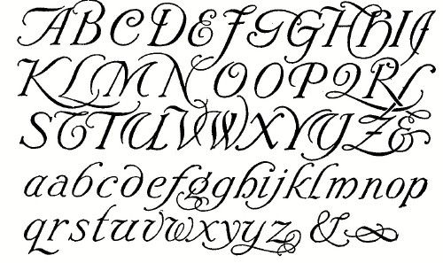 Essentials Of Lettering: Chapter