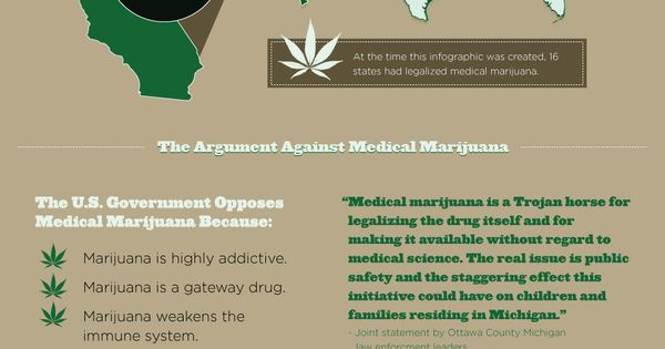 The government, lie? Neverrr. | Knowledge | Pinterest | Medical marijuana, Medical and Cannabis