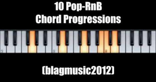 chord progressions for songwriters richard scott pdf