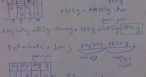 طريقة شرح درس وحدات قياس الكتل السنة الرابعة ابتدائي الجيل الثاني Lesson The Unit Math