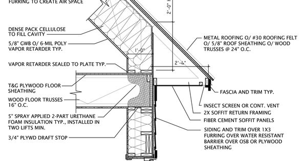 Double Stud Wall Vaulted Ceiling Greenbuildingadvisor Com Stud Walls Roof Sheathing Cathedral Ceiling