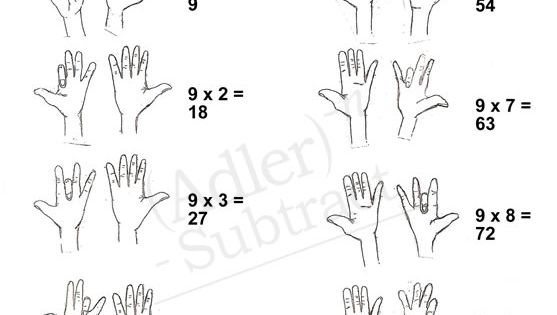 2d7105b3aa86ff637752e0209e949fc5  Fingers Math Way on finger counting, finger shapes, finger football, finger love, finger ratios for men, finger anatomy, finger design, finger numbers, finger soccer, finger monkey, finger typing, finger multiplication,