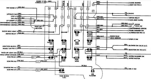 12 1988 chevy truck fuse panel diagram truck diagram in 2020