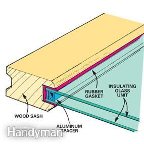 Glass Replacement How To Replace Insulating Glass Window Repair Double Pane Windows Repair