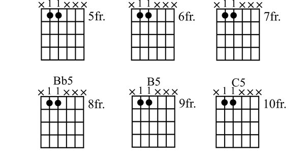 how to play power chords on guitar  u2022 printable chord grids  u2022 complete root 5 and root 6