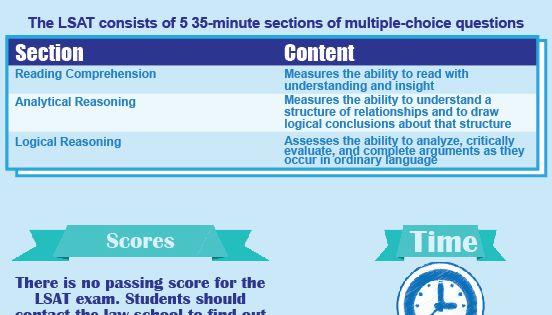 LSAT Study Schedule Options | The LSAT Trainer