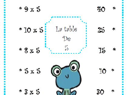 Nurvero math les tables exercices lulu pinterest - Table de multiplication jeux de lulu ...