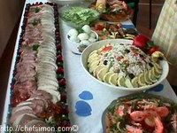 Quelles Sont Les Quantites A Prevoir Pour Un Buffet Un Article Par Chef Simon Recette Buffet Froid Anniversaire Alimentation Recette Buffet Froid