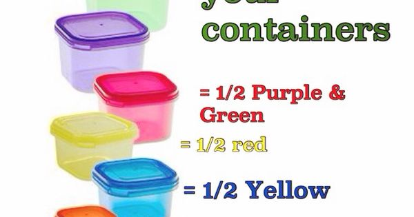 how to use 21 day fix containers
