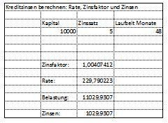 Kreditzinsen Berechnen Abzinsungsfaktor Formel Vorlage Beispiel Mathe Tutorials Kredit Kaufmannisches Rechnen