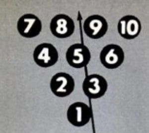 How To Bowl A Strike Bowling Bowling Tips Bowl