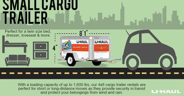 Will It Fit Dimensions Of U Haul Trailers Small Cargo Trailers