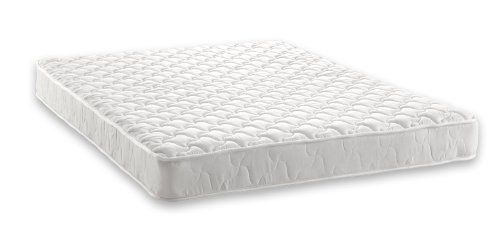 Look For Cheap Twin Mattresses Beds As Well As Beds Are Available With Different Prices