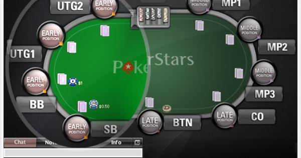 Table Position Poker Positivity Poker Table