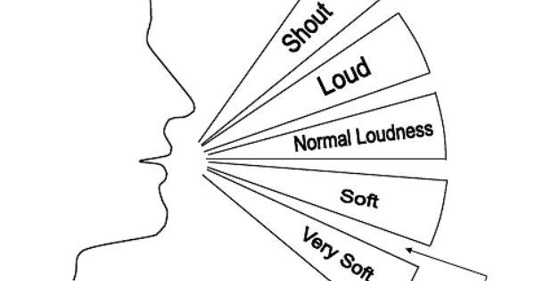 Tulsa Speech Therapy- LSVT LOUD