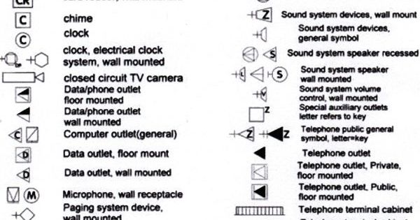 understanding electric symbols in home electrical wiring