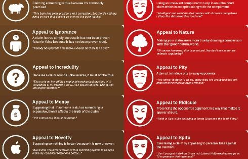 Thinker's Guide to Fallacies: The Art of Mental Trickery ...