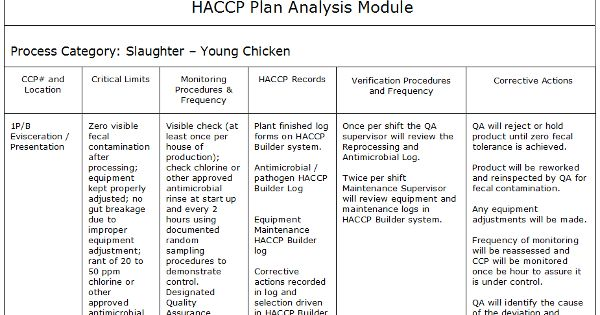 Example HACCP Plans | Nutrition | Pinterest | Food safety ...