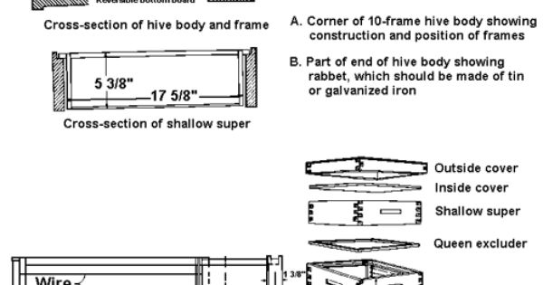 Honey Bees And Beekeeping Publications Uga Extension Bee Keeping Bee Hive Plans Honey Bee Hives