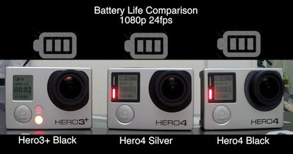 Hero4 Silver Black 3 Black Battery Life Comparison Gopro Tip 385 Youtube Gopro Diy Gopro Battery Life