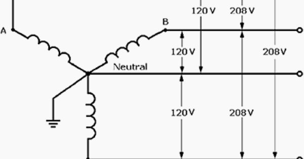 Power Distribution Configurations With Three 3ph Power Lines Power Engineering Power Electronics Education