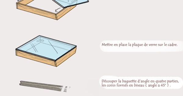 Le blog de chane tutorial cr er sa table lumineuse pour les nuls tabl - Creer sa table basse ...