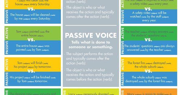 active voice essay